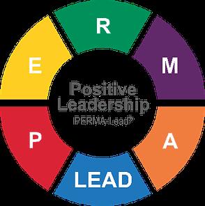 PERMA-Lead® positiv führen mit diesem Modell